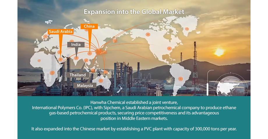 A Global Top-tier Petrochemica    | Hanwha