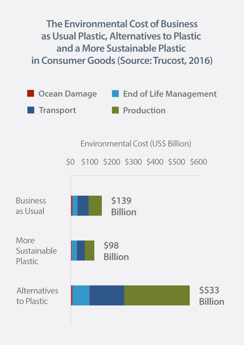 Rethinking Plastics & Sust    | Hanwha